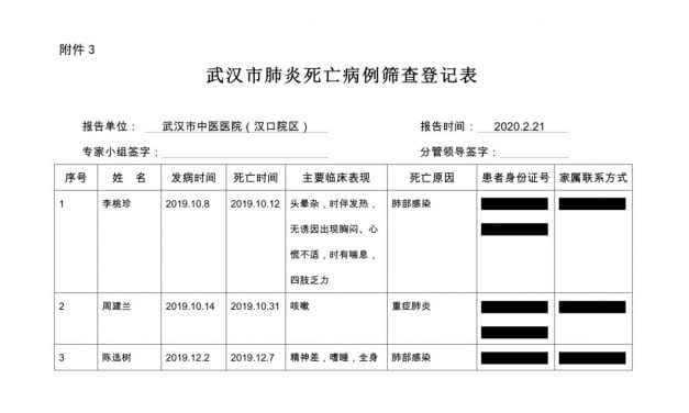 Exceptional: China Had COVID-Like Individuals Months Before Official Schedule